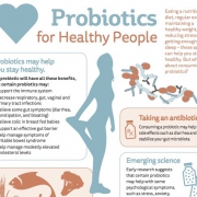 probiotics for healthy people infographic